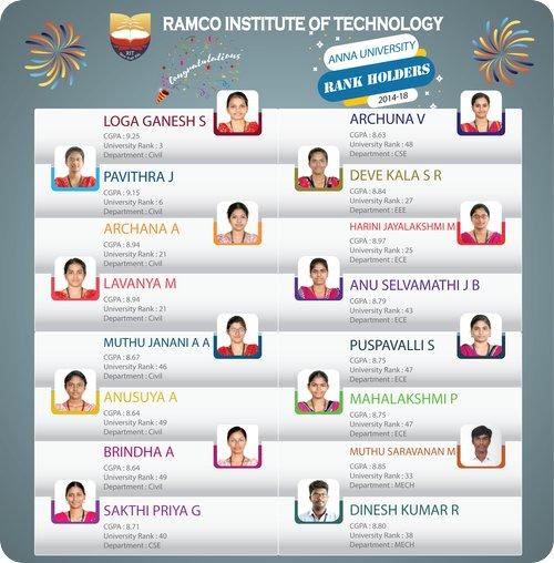 Ramco Institute of Technology North Venganallur Village